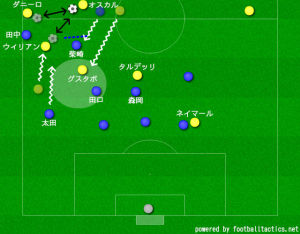vsブラジル1-1