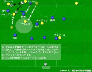vsブラジル1