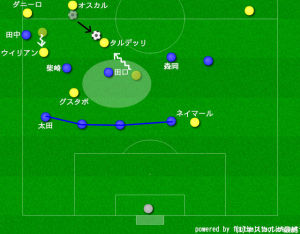 vsブラジル2-1