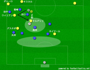 vsブラジル3-1